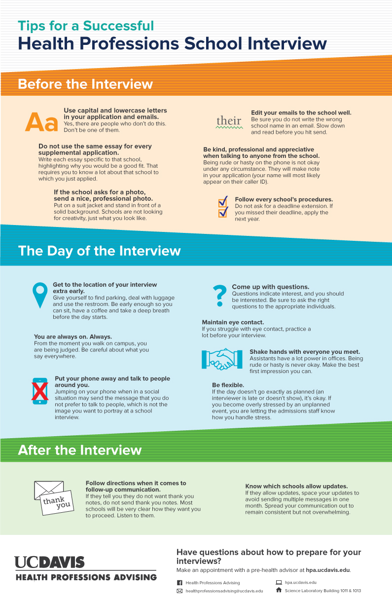 Physician assistant health professions advising tips for a successful pa program interview xflitez Images